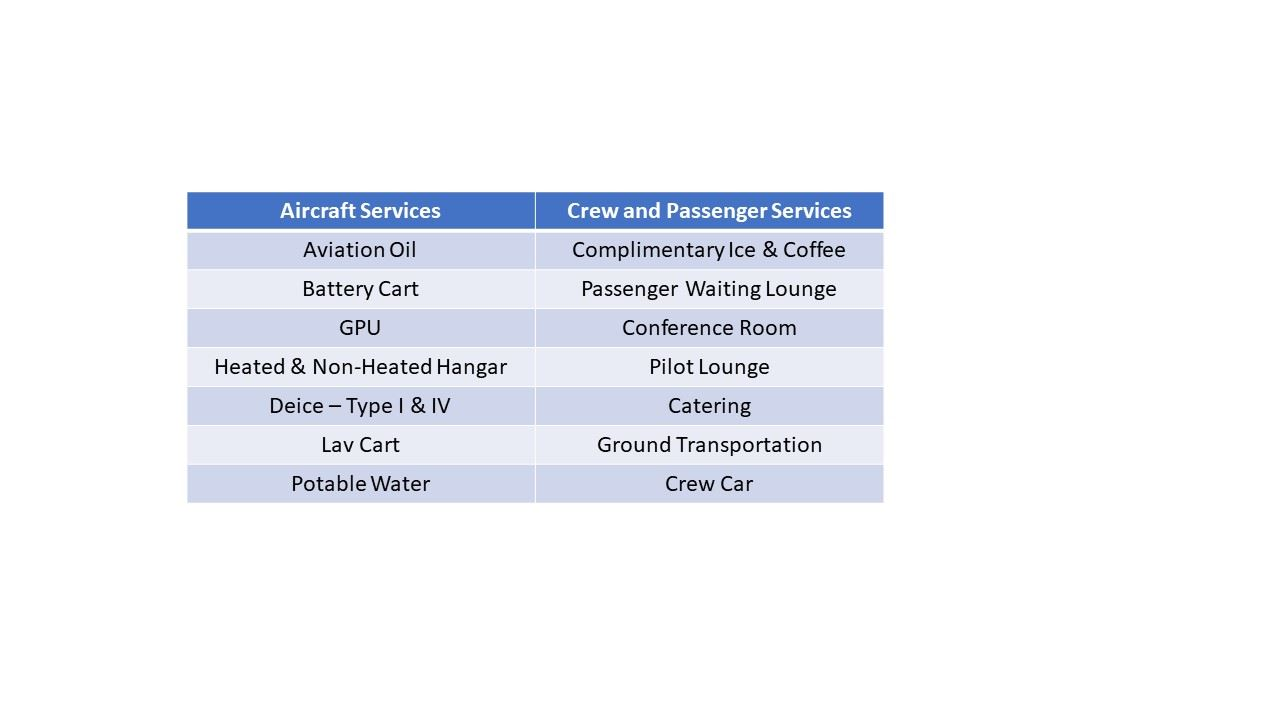 Jet Center Amenities Oct 2020